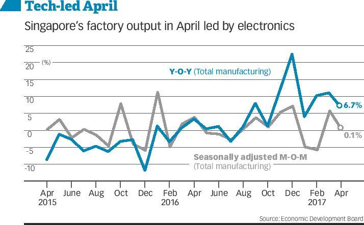 Tech-lead April