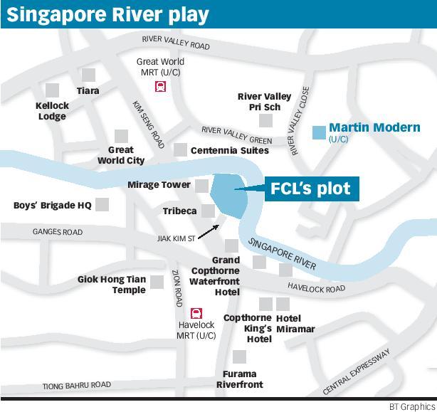 Singapore river play