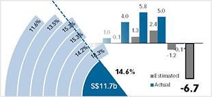 budget-glance-v1.png