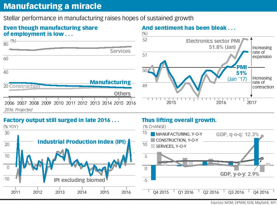 Manufacturing a miracle