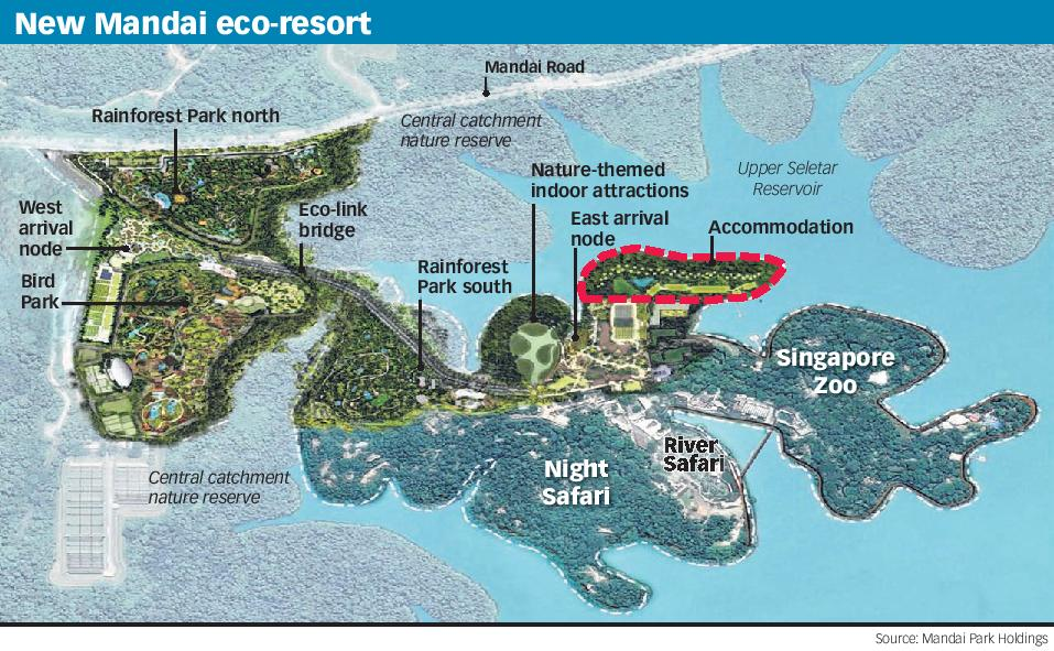 New Mandai eco-resort
