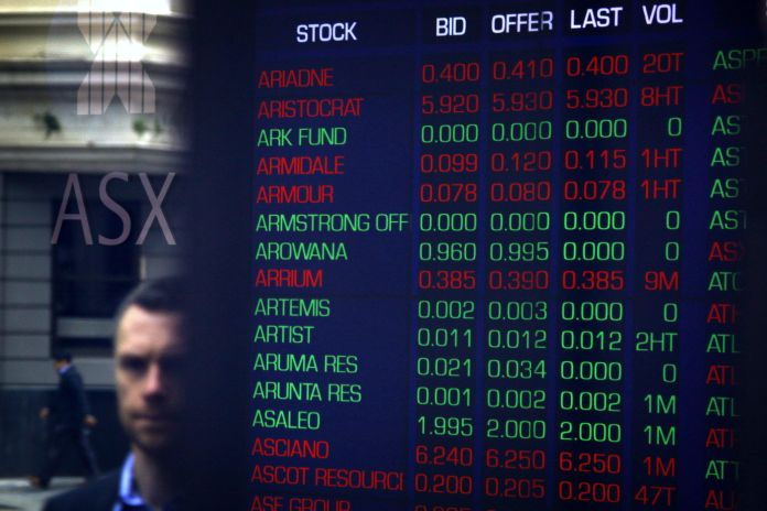 Australia, New Zealand: Shares touch firmer as investors countdown