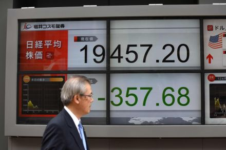 Tokyo stocks end flat as investors eye Fed policy meeting