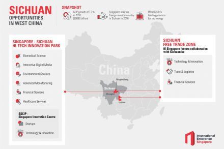 SSTIC-Sichuan FTZ infographic.jpg
