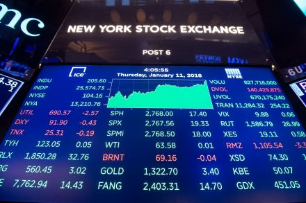 US-STOCKS-MARKETS-CLOSE-215904.jpg