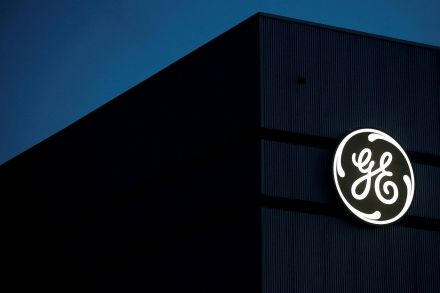 Most Active Stock: General Electric Company (GE)