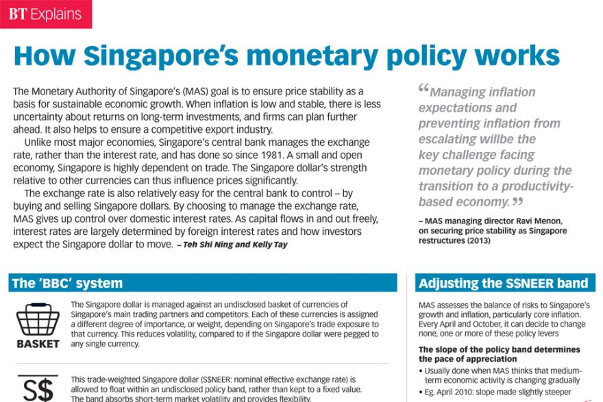 economy of singapore essay Fields singapore's education system has evolved over the past 40 years in tandem with the changing economy singapore's education system.