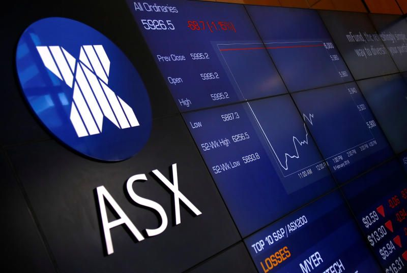 Australia Shares Rise On Financials And Materials Nz Up On A2 Milk