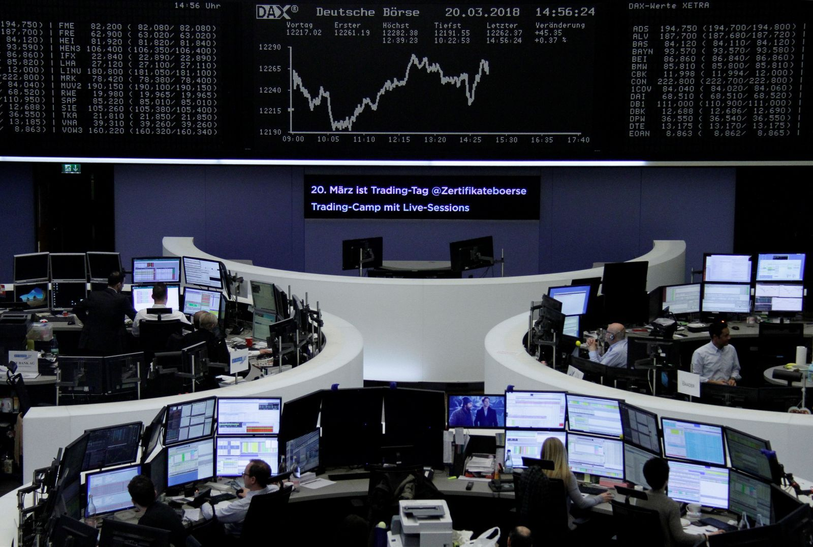 Europe: Tech stocks shine after Apple results as shares